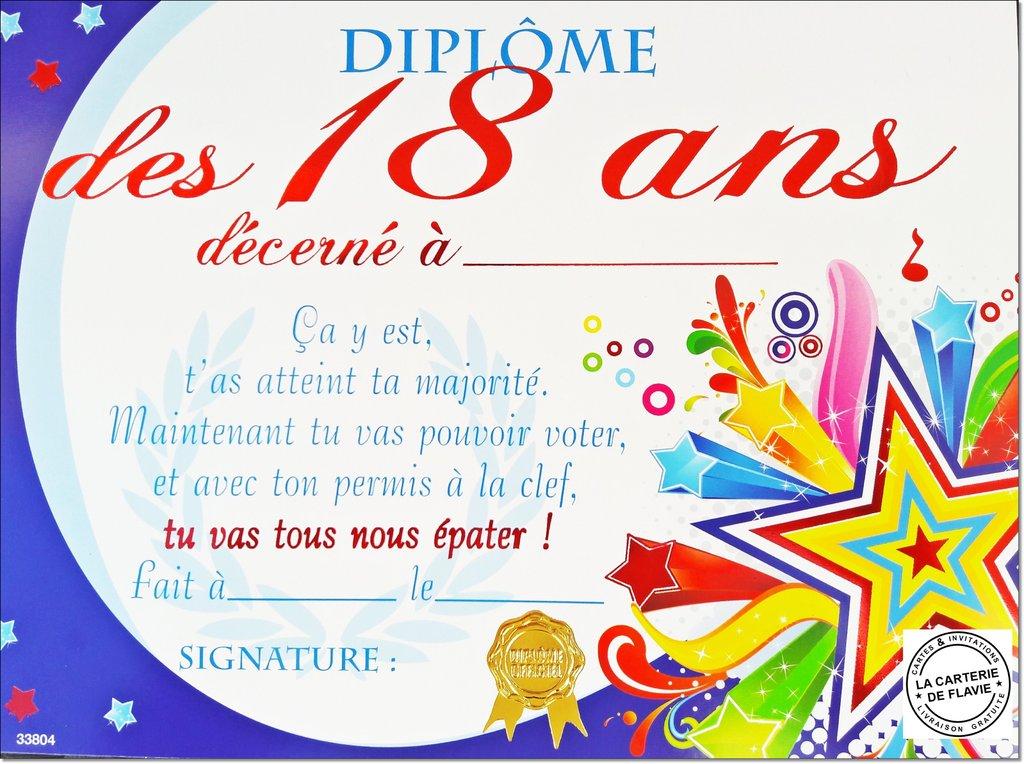 Carte Anniversaire Humoristique 18 Ans Imprimer Elevagequalitetouraine