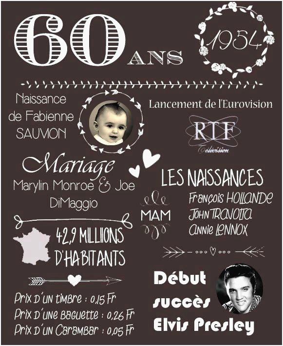 Texte 50 anniversaire de naissance