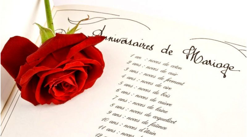 Carte Anniversaire 10 Ans De Mariage A Imprimer Gratuitement Elevagequalitetouraine
