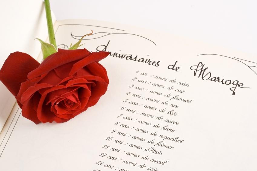 Anniversaire de mariage selon les années