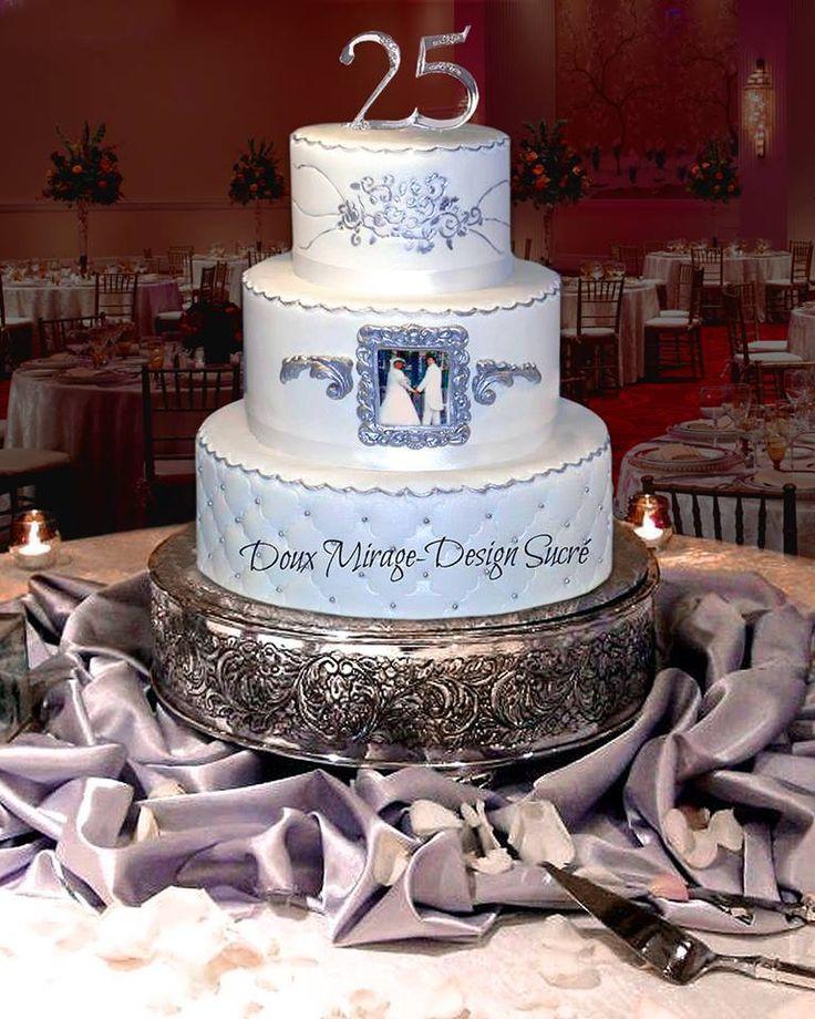 Discours lors d'un anniversaire de mariage